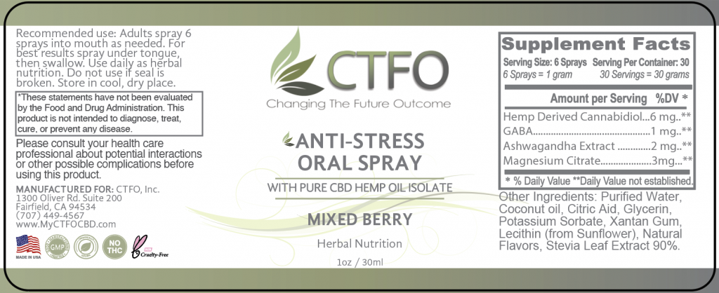 CBD Anti-Stress Relaxation Oral Spray - 30ml