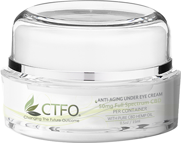 Full Spectrum Anti-Aging Eye Cream