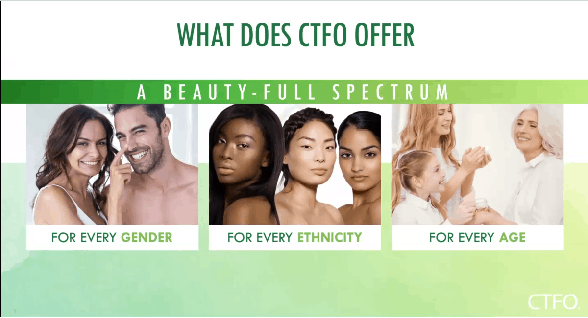 CTFO CBD Skincare