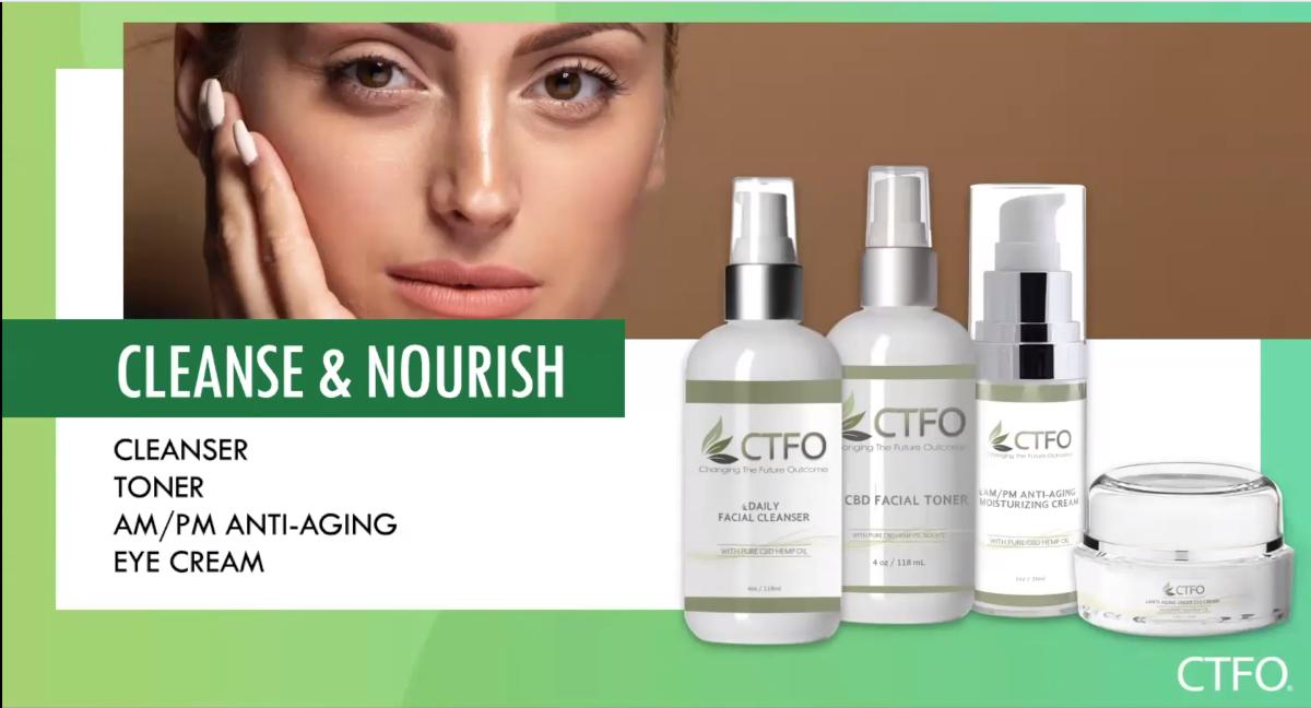 CTFO Full Spectrum Anti-Aging Under Eye Cream